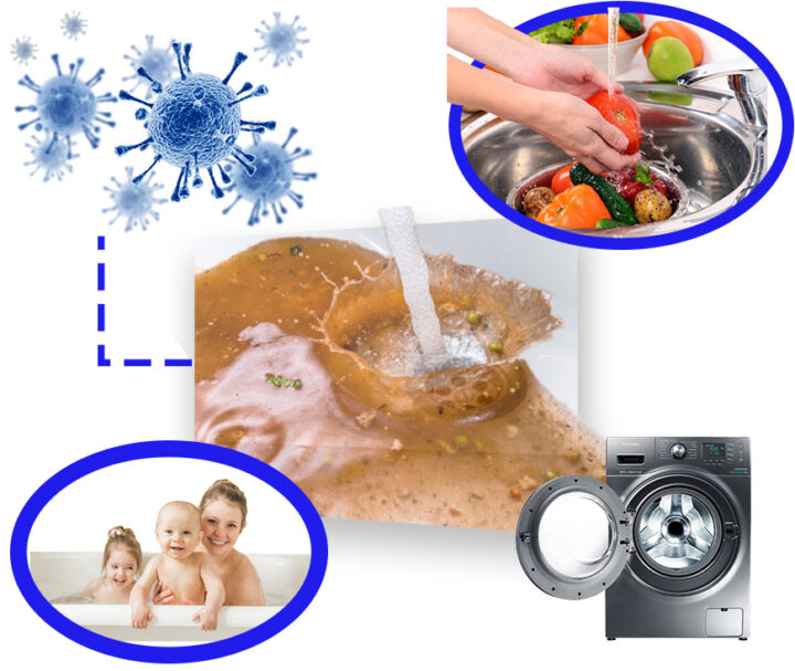 Sewer Line Cleaning Plumbing Services Miami-Dade, Broward and Palm Beach County